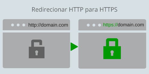 Redirecionar HTTP para HTTPS no .htaccess